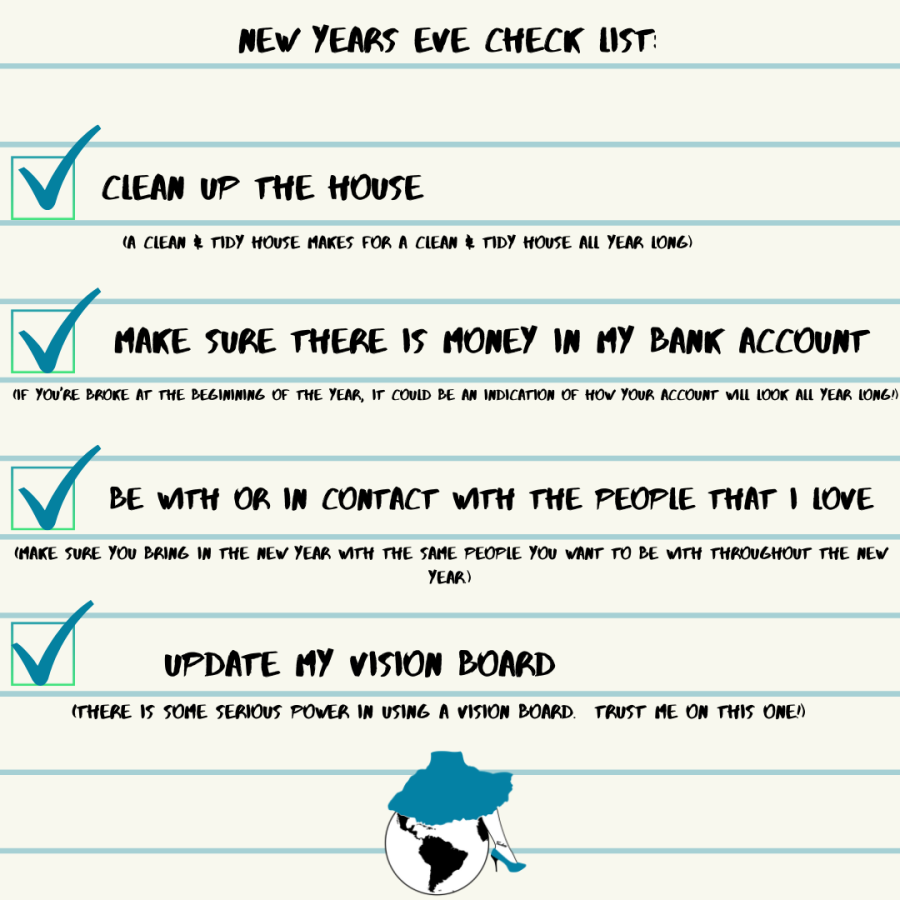 nye checklist
